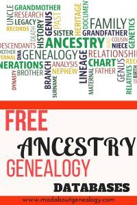 Did you know about the Free Ancestry genealogy databases? If you have wondered if genealogy is for you then these worldwide family history databases are ideal for experiencing a little of what the online world of genealogy has to offer. I'm sure once you have started to search for your ancestors the genealogy bug will bite and you will become hooked!