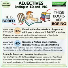 More examples of how prepositions are used in English, this time how they are combined with adjectives. Link to British Council pag...