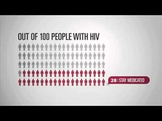 CARES - HIV Infographic Hiv Images, People With Hiv, Infographics, Conversation, Join, Medical, Education, Youtube, Infographic