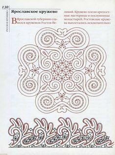 Russian Lace pattern - Lada4 - Álbumes web de Picasa