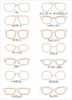 自分にあうメガネの種類や形を良く知ってオシャレ度もあげようの画像
