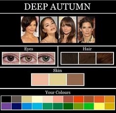 Ooh Très Chic: THE SKIN TONE SEASONS: Deep Autumn. Only Kristin Kreuk is a real celeb match but the colors are great.