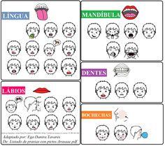 Figuras de Exercício para a Terapia de Motricidade Orofacial