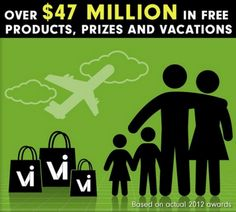 http://wholesalebodybyvi.com Join ViSalus and purchase body by vi shakes and ViSalus products at wholesale prices. Promote ViSalus products and get paid.