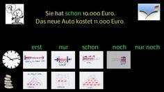 Aula-1-3-5-Deutsch-Kurs-online-erst-nur-noch-schon
