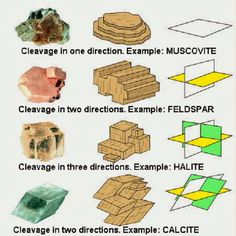 Amazing Geology: Cleavage of minerals
