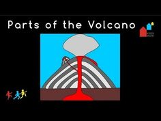 "Montessori Geography ""Nomenclature"" : Parts of the Volcano - YouTube"