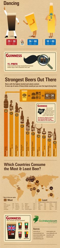 Just in time, the Guinness vs reg beer infographic.