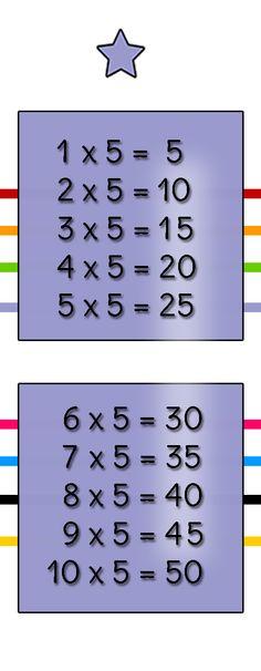 Joepspel tafel van 5 Maths, Words, Times Tables, Horses