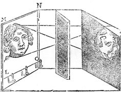 Illustration of the principle of the camera obscura. from The Girl With The Pearl Earring