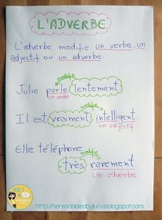 Here's an idea: Anchor Chart Ideas - Adverbs Part + a freebie French Verbs, French Grammar, French Language Lessons, French Language Learning, French Lessons, Spanish Lessons, Spanish Language, Learning Spanish, How To Speak French
