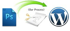 The Main Benefits of Converting PSD to WordPress