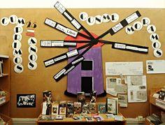 Nos 25 anos da Biblioteca Infantil e Xuvenil de Durán Loriga conmemoramos cunha mostra, ao longo dos meses de marzo, abril e maio, o Día da Muller, o Día do Libro, o Día do Libro Infantil e Xuvenil, máis de 20 anos do Principiño, o 100º aniversario de Roald Dahl e o 400º aniversario da morte de Shakespeare e Cervantes. Roald Dahl, Shakespeare, Children's Library, Cunha, March, Exhibitions