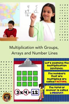 I created this animated PowerPoint to introduce the concept of multiplication to my 3rd grade students. It uses animated visuals to show equal groups, arrays and number lines. But it's also interactive with embedded hands-on activities spread throughout 3 lessons. Discover and learn more about how I use this multiplication resource to teach the concept of multiplication. #twoboysandadad #multiplication Math Tips, Math Strategies, Math Resources, Multiplication Activities, Problem Solving Activities, Math Teacher, Teaching Math, Standards For Mathematical Practice, Math Coach