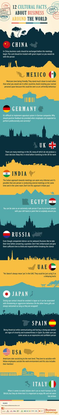 Business-Travel-Cultural-Facts-Infographic