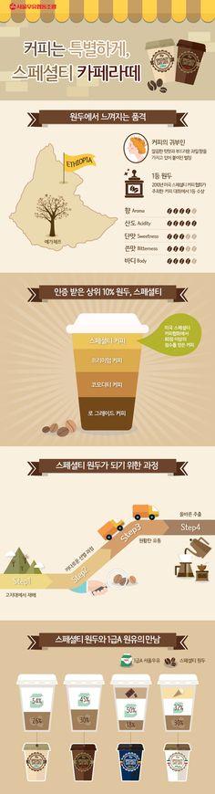 커피를 고르는 기준이 높아질수록 서울우유는 여러분의 만족을 위해 최상의 커피를 만들려고 노력하는데요. 그 노력 중 하나가 바로 스페셜티 카페라떼죠! 인증받은 상위 10%의 원두와 서울우유 1급A 원유를 담아 만든 커피! 그 특별함에 대해 알아볼까요? :D