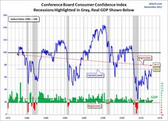 From Horrid To Merely Dismal: Feeling Better About The New Reality   ZeroHedge
