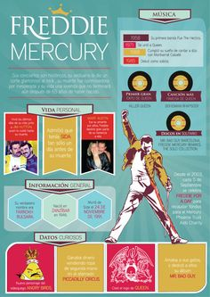 Freddie Mercury --- infografia
