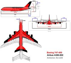 specs for largest passenger/cargo jets. American Boeing 747 < French AirBus A380 < Ukranian Antonov 225