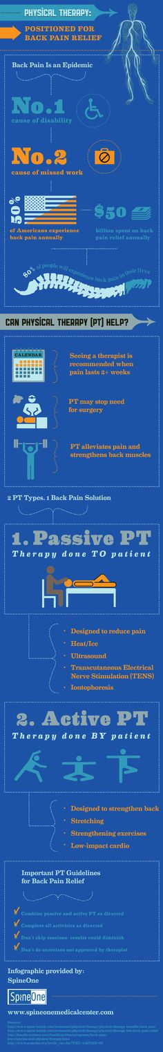 Relief For Back Pain Physical Therapy: Positioned for Back Pain Relief infographic | Submit ...