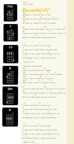 Ukulele Tabs Songs, Ukulele Fingerpicking Songs, Cool Ukulele, Guitar Chords For Songs, Music Tabs, Music Notes, Twenty One Pilots Ukulele, Piano Sheet Music Letters, Instrumental