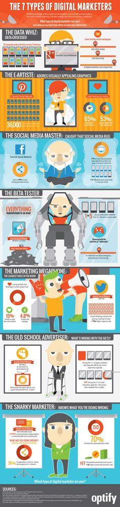 7 tipos de profesionales del marketing digital [Infografía]