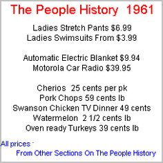 More Prices From 1961 Taken From Cars, Food, Clothes, Homes, Elecrical Sections Of The People History