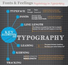 Infographic: Font Psychology