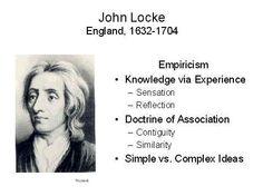 john locke's cognitive theory - Google zoeken