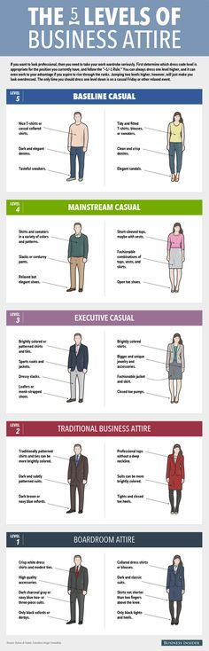 5 levels of business attire: baseline casual, mainstream casual, executive casual, traditional business attire, and boardroom attire. See Business Insider's take on dressing like a leader in any work environment. Office Attire, Work Attire, Casual Office, Smart Casual, Dress Attire, Office Wardrobe, Casual Attire, Office Outfits, Capsule Wardrobe