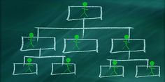 Strategisches Leadership-Coaching versetzt Führungskräfte über eine Vielzahl an bewusst eingesetzten Methoden in die Lage, Projekte erfolgreich umzusetzen. Ein Interview über die Methode von Conrad Pramböck: