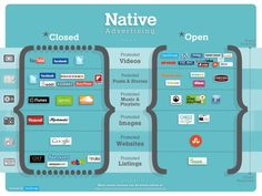 There's a great article on native advertising in the Guardian today (thanks Dom Waghorn) by ad thought leader Bob Garfield. The gist of the article is that although native advertising (aka sp… Native Advertising, Advertising Methods, Advertising Industry, Mobile Advertising, Online Advertising, Inbound Marketing, Viral Marketing, Content Marketing, Digital Marketing