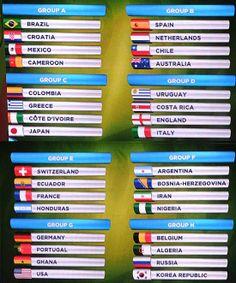 FIFA World Cup 2014 Fixtures: FIFA World Cup 2014 Fixtures & Timetable