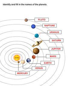 Printable Planets Worksheets Solar System