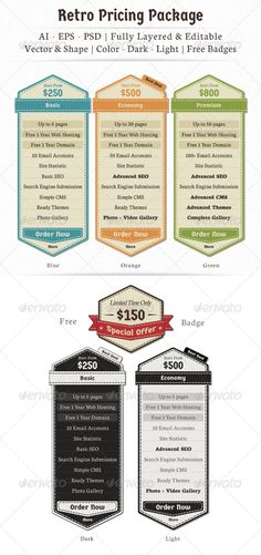 Retro Pricing Package - Tables Web Elements