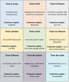 Learn French Videos Parents French Verbs Presents French Slang, Ap French, Study French, French Grammar, French Phrases, French Words, French Quotes, Cajun French, French Expressions