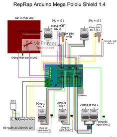 http://3printer.net/huong-dan-tu-lap-may-in-3d-gia-re-reprap-prusa-i3-phan-2.html Bàn máy và Sơ đồ mạch máy in 3D Chào các bạn, phầntrước chúng ta đãlắp xong trục Xvà khung máy cho chiếc máy in 3D Reprap Prusa i3. Phần này chúng ta sẽ hoàn thiện chiếc máy in 3D. Nếu bạn ở đây mà chưa biết bắt đầu như thế nào có thể xem …