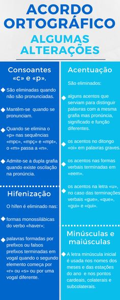 Build Your Brazilian Portuguese Vocabulary Portuguese Grammar, Learn To Speak Portuguese, Learn Brazilian Portuguese, Portuguese Lessons, Portuguese Language, Common Quotes, Learn A New Language, Album, Student Life