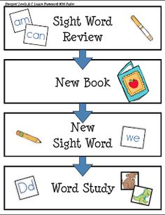 free guided reading lesson plan visual (from The Next Step in Guided Reading)