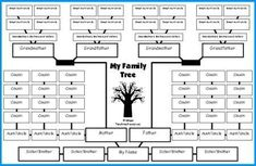 Family Tree Worksheet together with Family Tree Lesson Plans Tree Templates for Designing A Family Tree Diagram, Family Tree Worksheet, Blank Family Tree Template, Family Tree Chart, Family Trees, Printable Family Tree, Family Tree Templates, Family Tree Software, Family Tree For Kids
