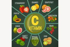 Vitamin C in Food Sources Of Vitamin B, Vitamin C Foods, Protein Meats, Plant Diet, Dark Green Background, Stuffed Sweet Peppers, Healthy Fruits, Vitamins And Minerals, Pilates Workout