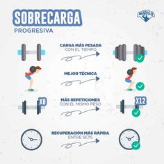 Cómo Aumentar Masa Muscular 【 Guia 2019 】+ Dieta y Entrenamiento Fitness Nutrition, Fitness Tips, How To Increase Muscle, Social Well Being, Gym Workout Tips, Flexible Dieting, Outdoor Workouts, Calisthenics, Excercise
