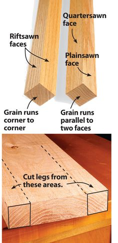❧ Legs from ordinary boards