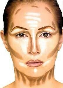 How to contour properly x
