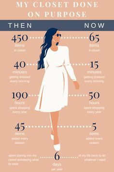 A before-and-after look at a closet using the Cladwell App to make the most of the clothes already owned. Wardrobe Basics, Wardrobe Staples, Capsule Wardrobe, Summer Outfits, Cute Outfits, Minimalist Fashion, Minimalist Wardrobe, Fashion Outfits, Fashion Tips