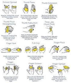 Carpal tunnel exercises by zelma