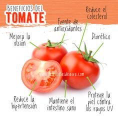 Infografia - Los beneficios del tomate