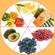 Как Питаться При Гипотиреозе Чтобы Похудеть. Меню диеты для похудения при гипотиреозе