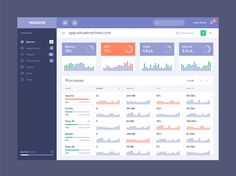 Dashboard Web App UI - Servers by Anton Aheichanka