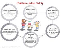 Children online safety